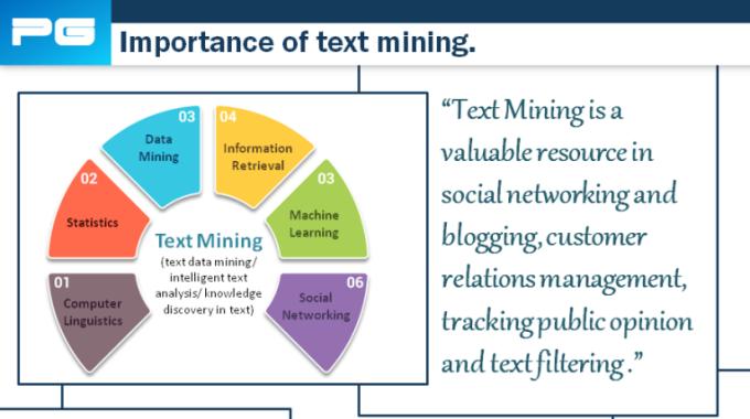 آموزش فیلترینگ هوشمند متن