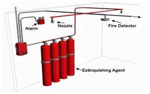 سیستم شناسایی حریق (آتش)