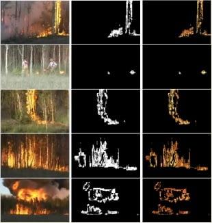 تشخیص آتش با پردازش تصویر